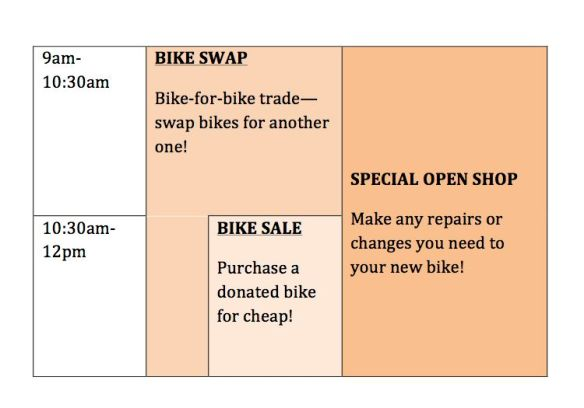 Bike swap times table as jpg